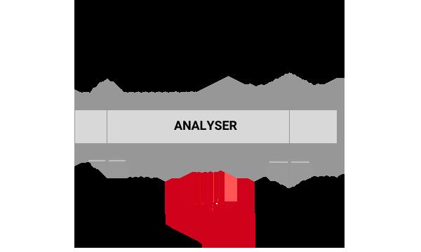 standard-analyzer